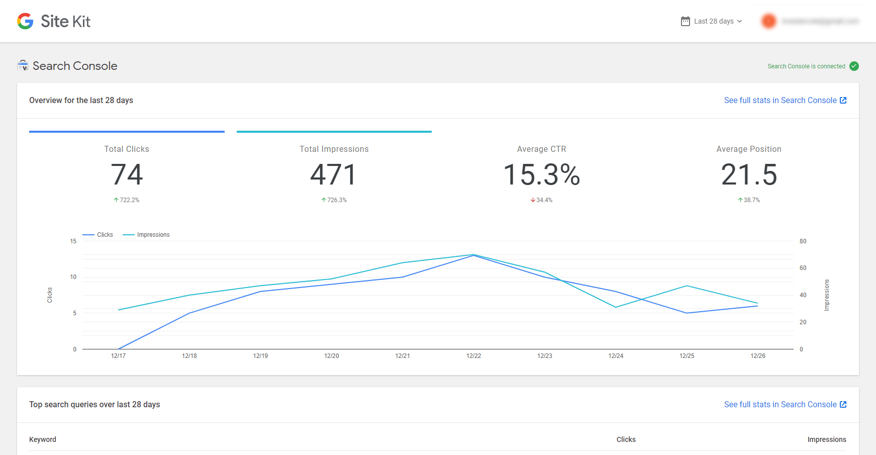Google Site Kit Search Console